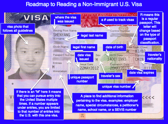 How to Read a US Visa