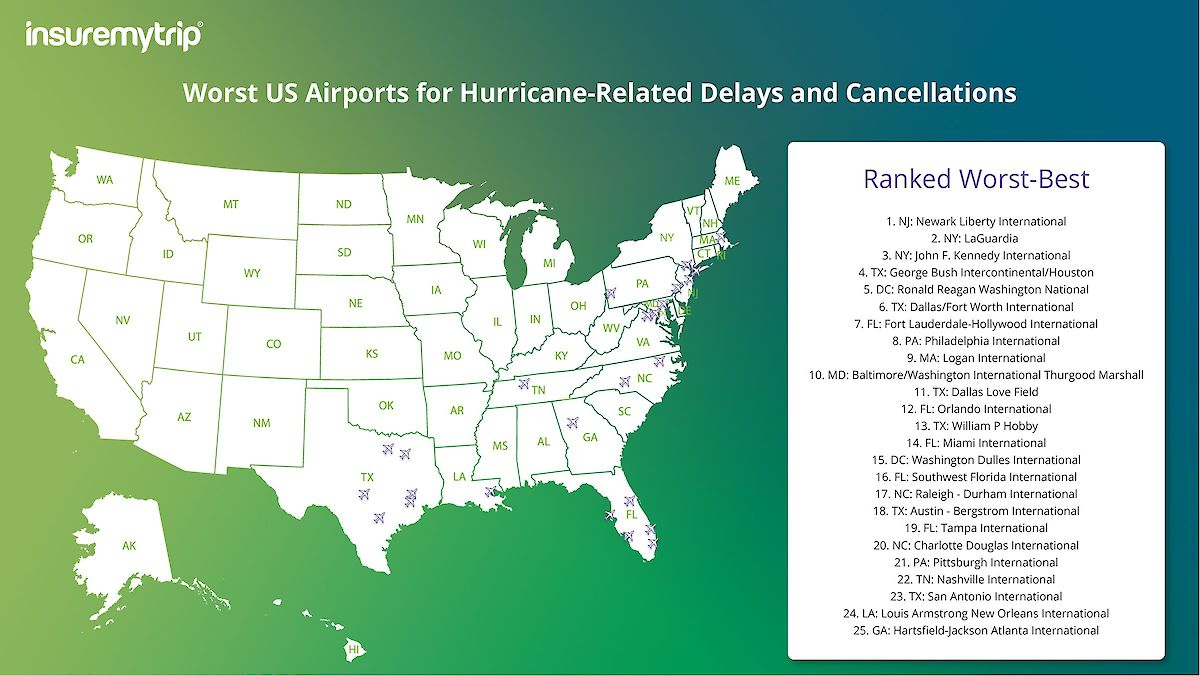 Peak Months for Hurricane-Related Flight Delays