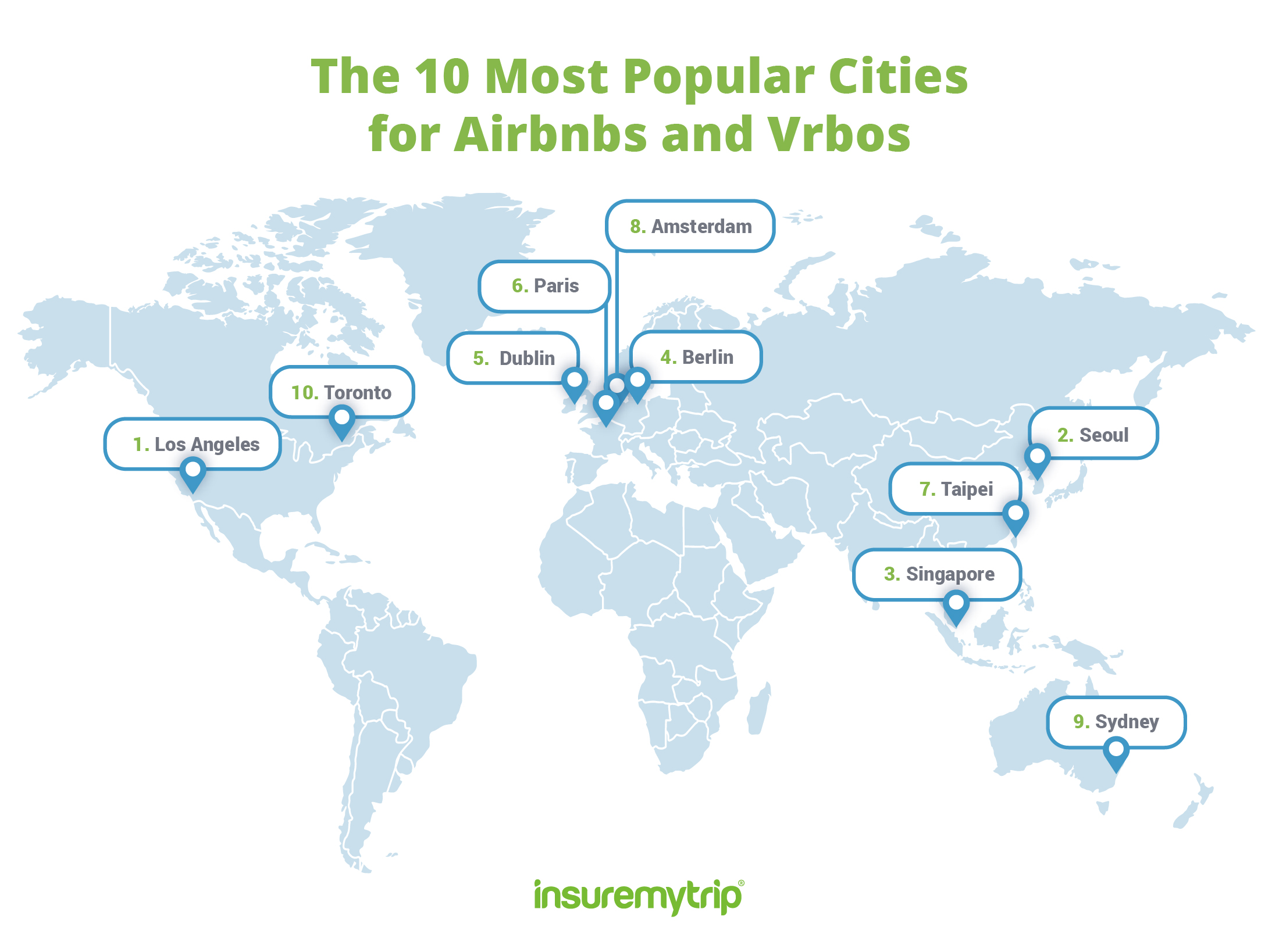 Most & Least Popular Vacation Rentals by City - Airbnbs & Vrbos