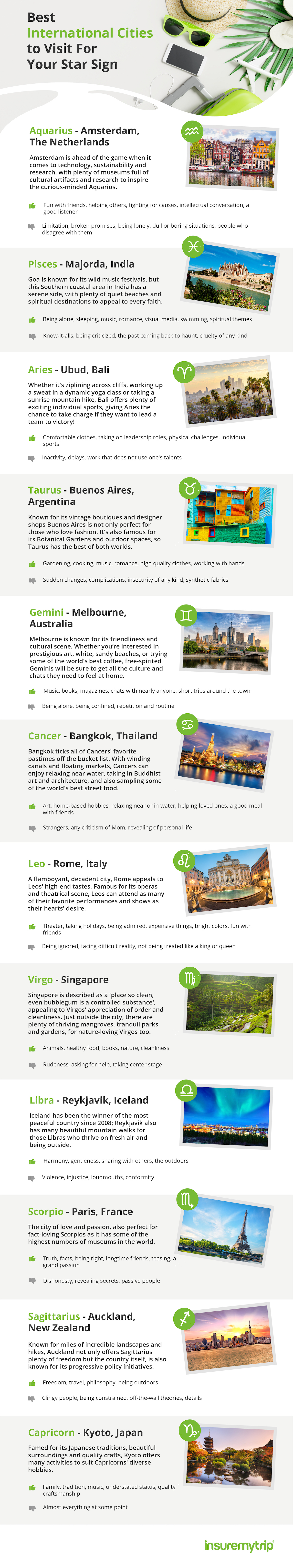 Best International Cities to Visit Based on Zodiac Star Sign