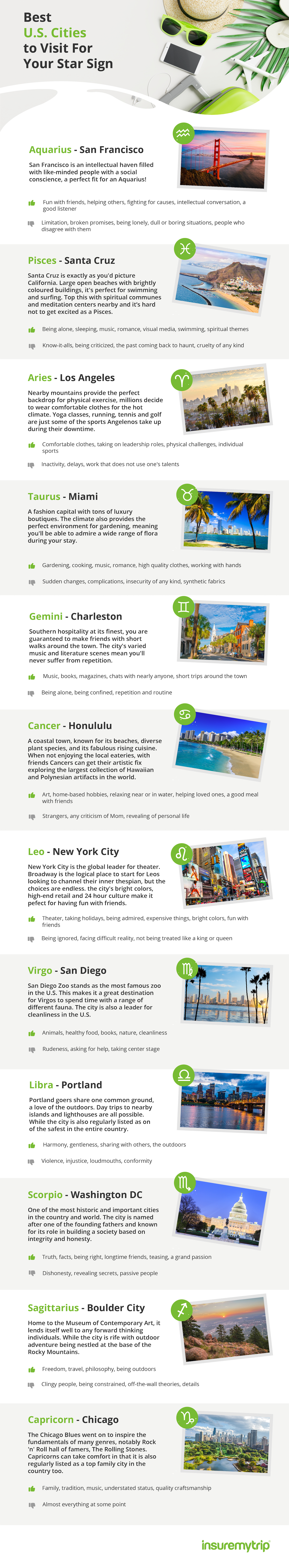 Best Domestic U.S. Cities to Visit Based on Zodiac Star Sign